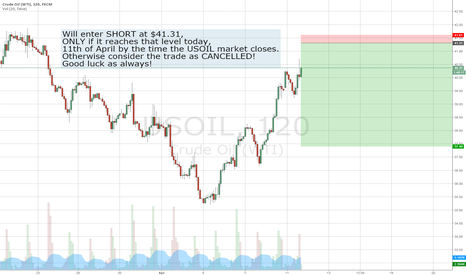 USOIL: Shorting USOIL at $41.31 (See the chart for details)