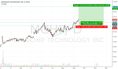 MCHP Stock Price and Chart — NASDAQ:MCHP — TradingView