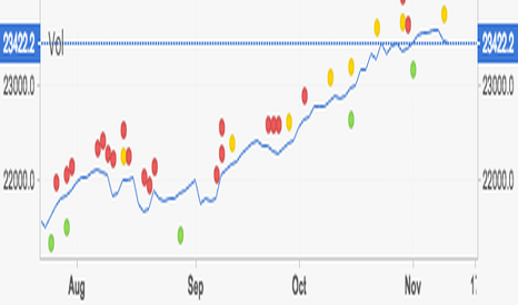 DJI: THIN AIR DECLINE in the DOW  POSSIBLE !