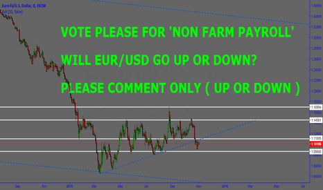 EURUSD: VOTE PLEASE 'NONFARM PAYROLL'