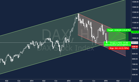 DAX: DAX 30:мягкая политика ЕЦБ способствует росту фондового рынка ЕС