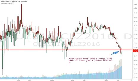 CLU2016-CLZ2016: oil calendar long
