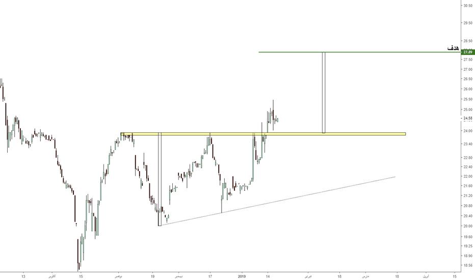 8060: ولاء -إختراق مثلث