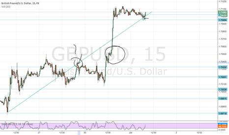 GBPUSD: support lines become resitance and so forth