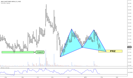ABGSHIP: Gartley on ABGSHIP