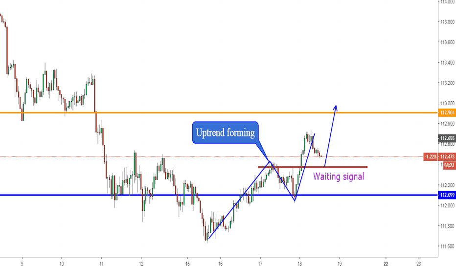 USDJPY: USDJPY, Continuous minor uptrend on H1.