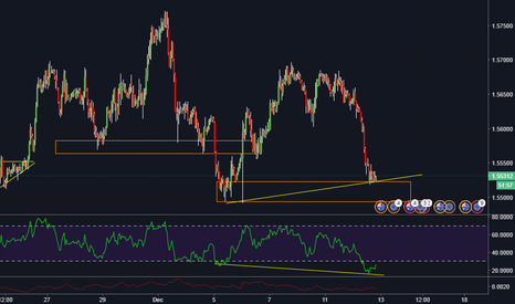 EURAUD: EUR/AUD looking at structure.. finding pattern