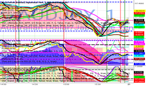 AUDJPY: Of Being and Nothingness