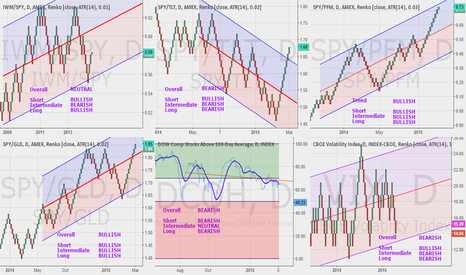 Page 3 Trader FractalTrader — Trading Ideas & Charts
