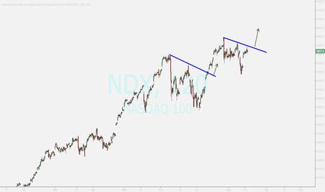 NDX: NASDAQ ...will go upside after breakout