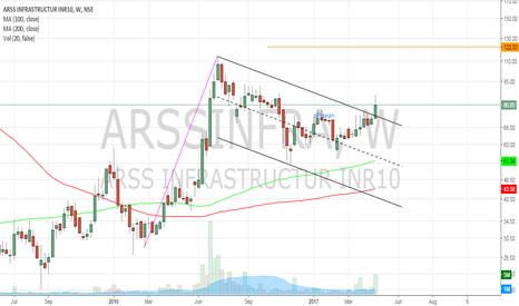 ARSSINFRA: ARSS infra - Flag pattern BO