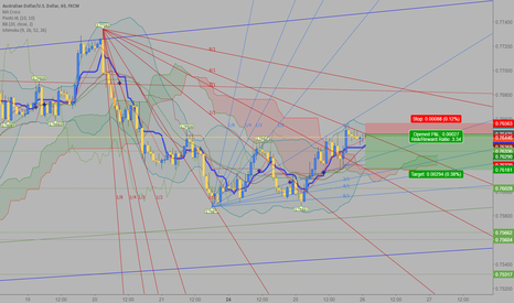 AUDUSD: Dont miss this please.