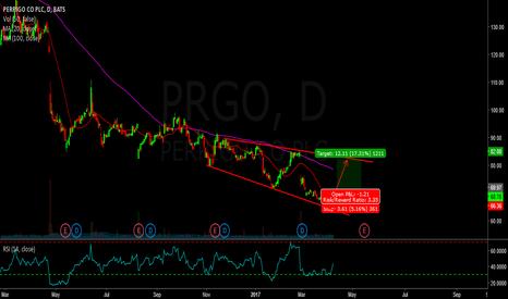 PRGO: Long prgo - reverse swing