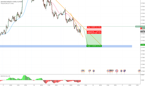 AUDUSD: short after bounce