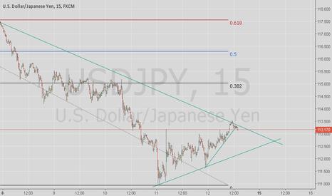 USDJPY: Lower trend bounce
