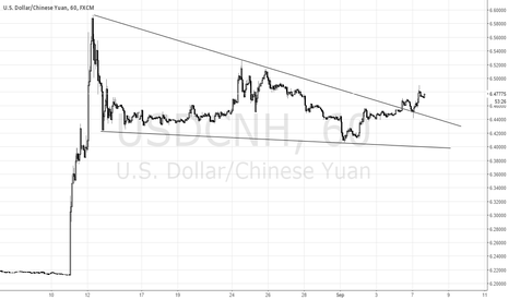 USDCNH: A possible bullish case for USDCNH