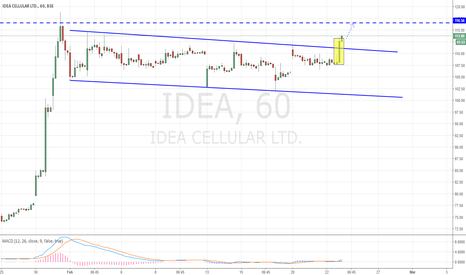 IDEA: IDEA - CHANNEL BREAKOUT