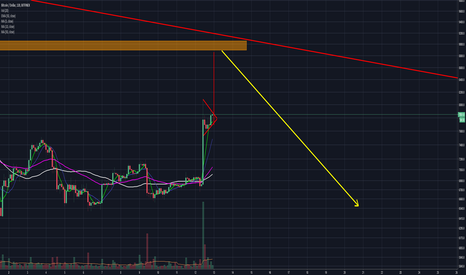 BTCUSD: PULLBACK DOESN'T MEAN TREND REVERSAL
