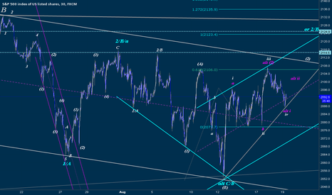 SPX500: Today's Market Structure Projections and Key Timing