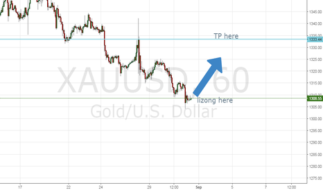 XAUUSD: Its been a long time since my followers made mooney