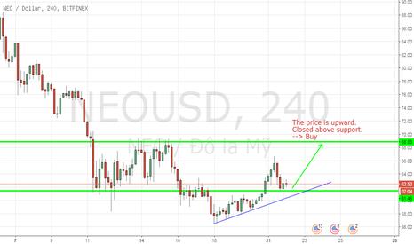 NEOUSD: NEOUSD, Neo/Dollar, MUA