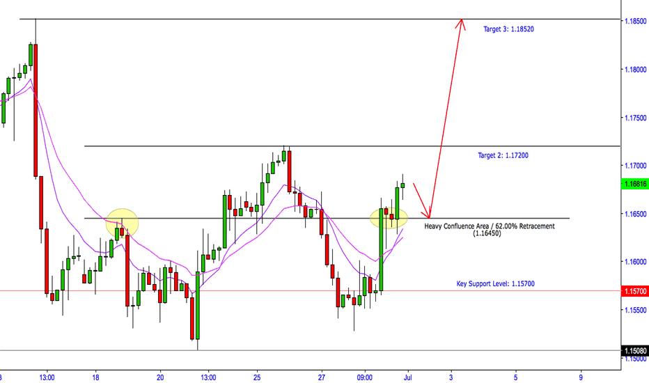EURUSD: Euro Analysis / Possibly my last Analysis on TradingView