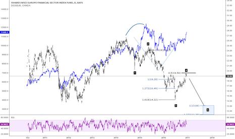 EUFN: EUFN VS DAX Correlation