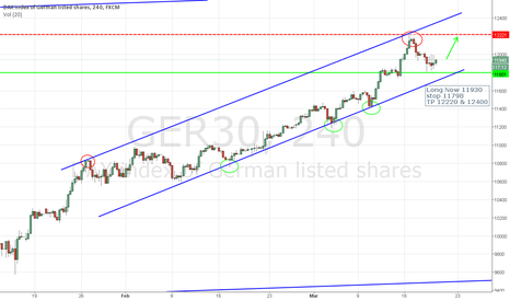 GER30: DAX : bullish trend intact UT4H, long favored