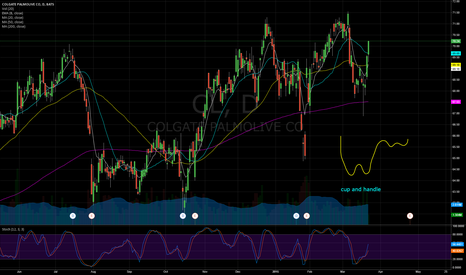 CL: CL cup and handle pattern