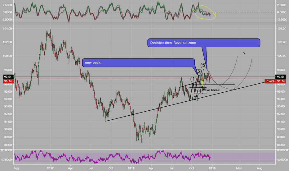 DXY: DXY-PATH