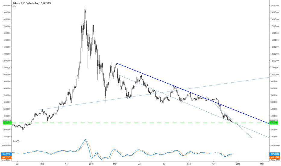 XBT: Another look at it