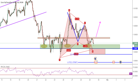 EURCAD: EURCAD, Gartley&AB=CD, 1H, Buy