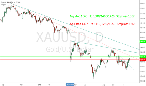 XAUUSD: GBP/USD Weeky Analysis/ Weekly trade setup