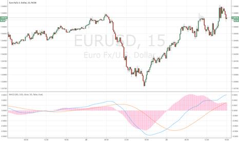 EURUSD: Short EURUSD Target 1.04100
