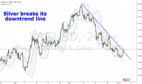 XAGUSD: Silver breaks its downtrend line