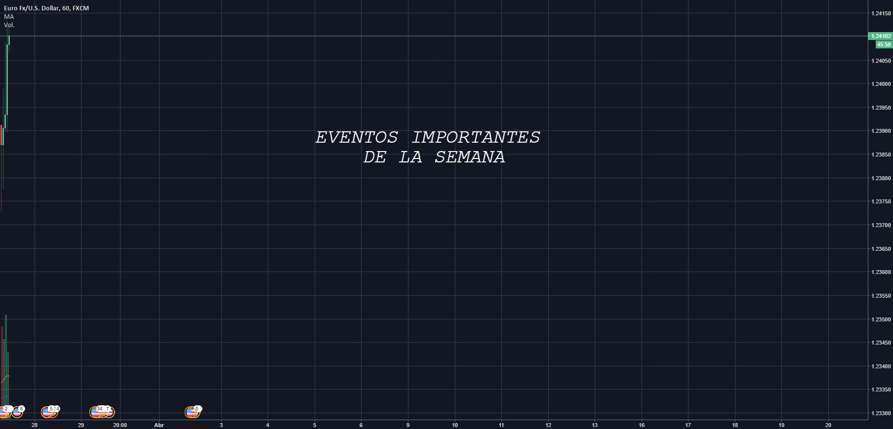 Eventos importantes de la semana (vol2)
