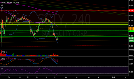 SCTY: Nice RvR Play channel at your own risk ;)