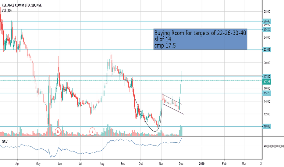 RCOM: Rcom Cup and handle break with high volume