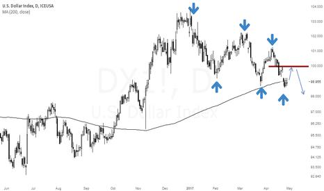 DX1!: LL-LH on DX