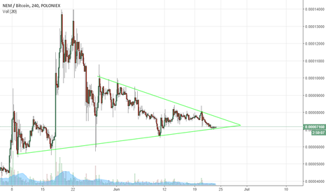 XEMBTC: XEM About to go UP