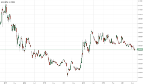 VTBR: Банк ВТБ