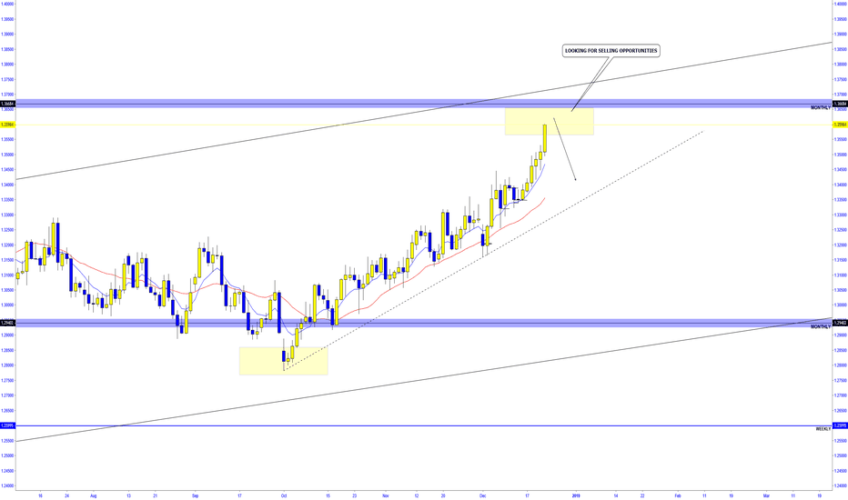 USDCAD: USD/CAD  -  Testing monthly Res