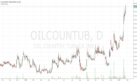 OILCOUNTUB: Buy OILCOUNTUB for Quick 10-12% appreciation