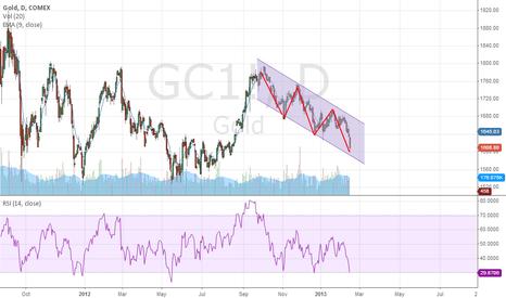 GC1!: short term profit