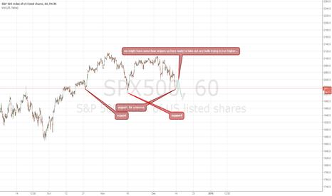 SPX500: 50/50 chance...
