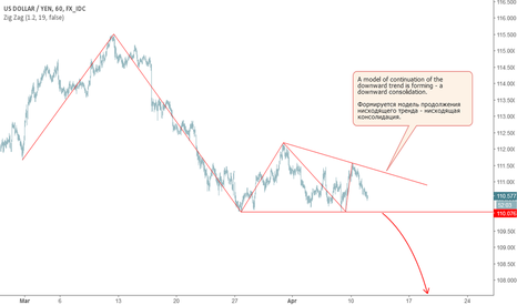 USDJPY: JPY: continuation of the downtrend.