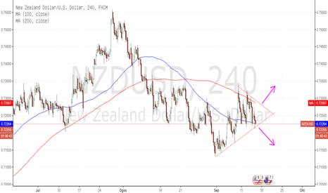 NZDUSD: NZD/USD: DEMAM PILIHANRAYA NEW ZEALAND MUNGKIN MEMBERI KESAN