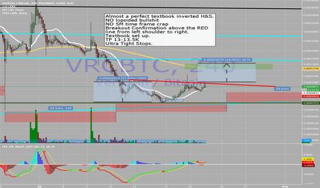 VRCBTC: VRC BTC 4H Poloniex