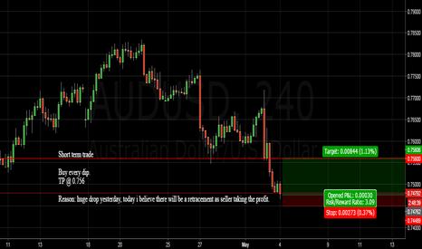 AUDUSD: AUDUSD Seller taking profit....Long for short term