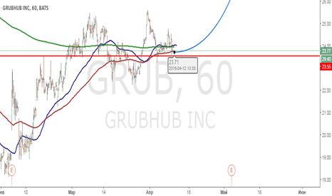 GRUB: Отбой и разворот